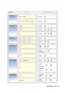 13-サンプル 広葉樹林 調査表・指針表(神奈川県)_2