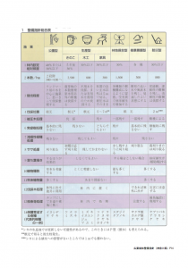 13-サンプル 広葉樹林 調査表・指針表(神奈川県)_3