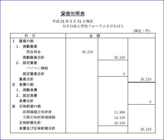 30貸借対象表