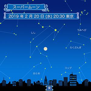 20190220スーパームーン